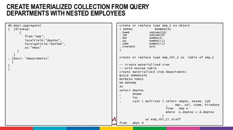 Comparing 30 MongoDB operations with Oracle SQL statements