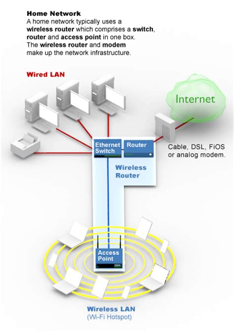 Wi-Fi dictionary definition   Wi-Fi defined