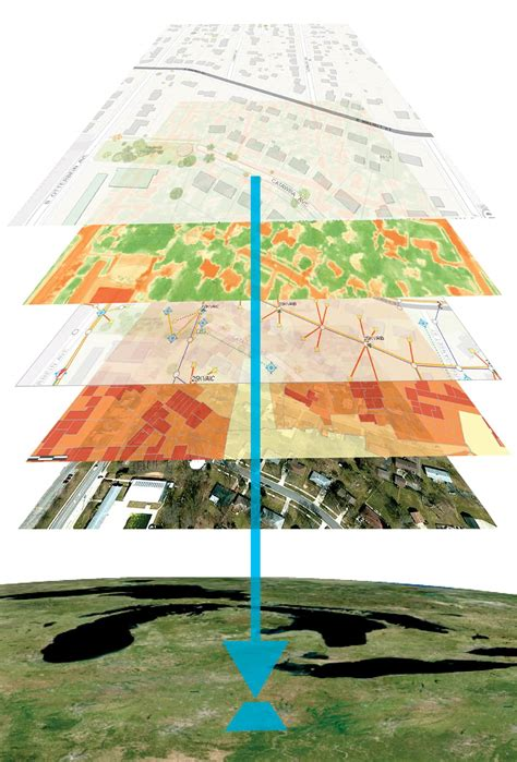 01: GIS Provides a Common Visual Language | The ArcGIS Book