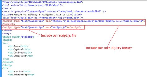 How to Style a Striped Table Using JQuery   Learn Web