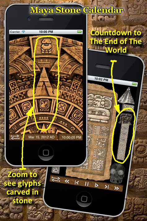 Mayan Calendar Comes to Life and Speaks Mayan Date as No