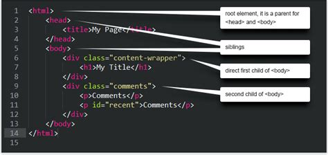 CSS selectors: Custom Search and Usage - SEO PowerSuite