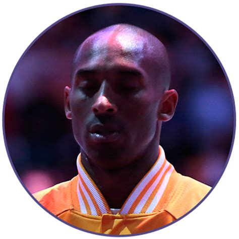 Where does Kobe Bryant rank among the all-time NBA greats
