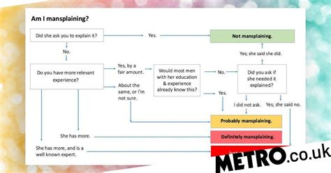 Finally, there's a chart to tell you whether someone is