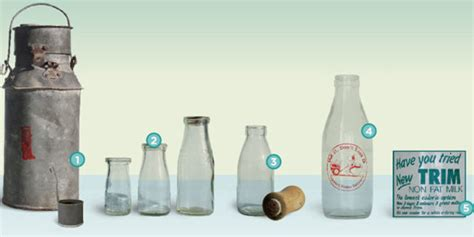 Evolution of the Milk Container timeline   Timetoast timelines